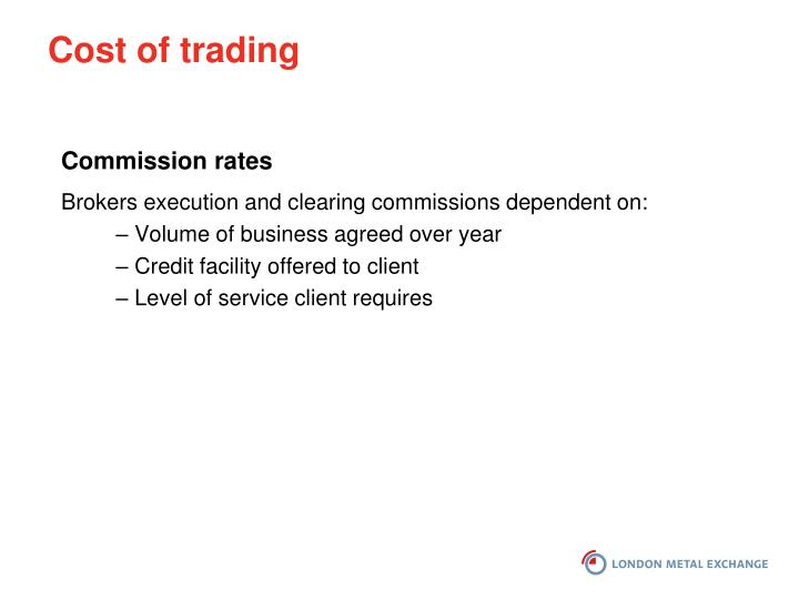 Cost of trading