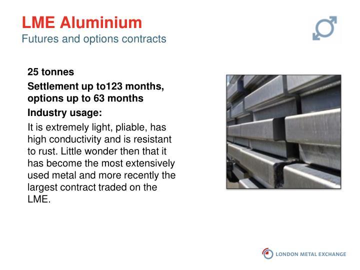 LME Aluminium
