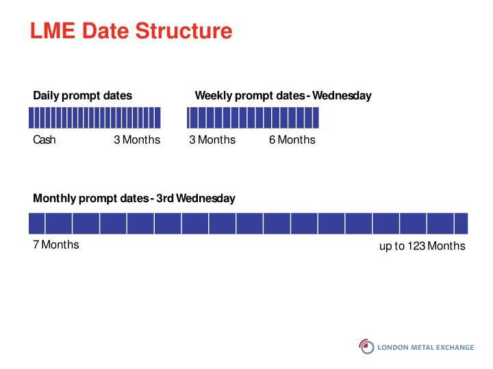 LME Date Structure