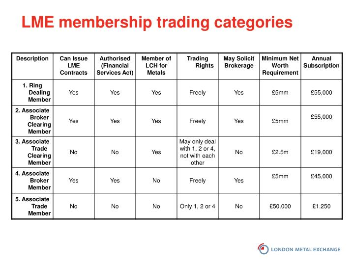 LME membership trading categories