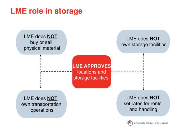 LME role in storage