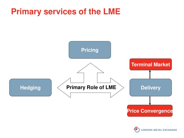 Primary services of the LME