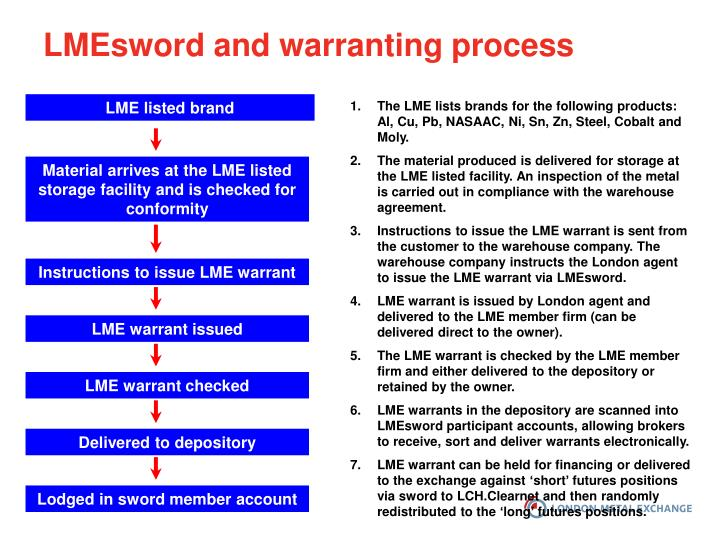 LMEsword and warranting process