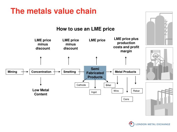 The metals value chain