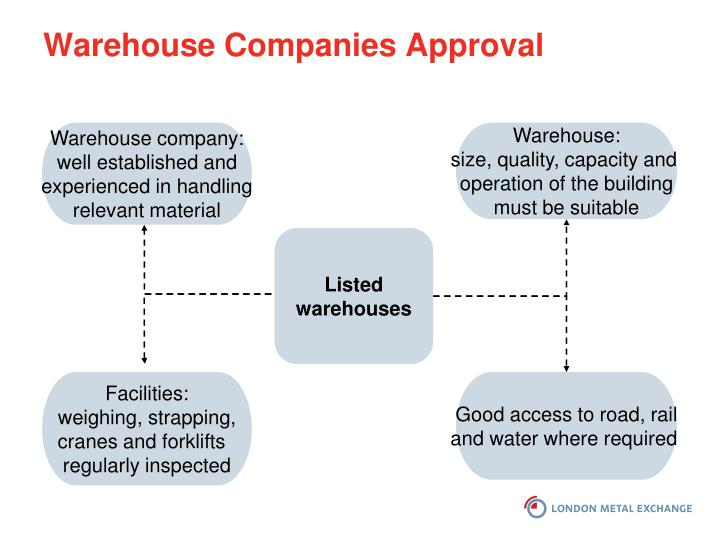 Warehouse Companies Approval