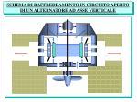 schema di raffreddamento in circuito aperto di un alternatore ad asse verticale