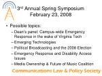 3 rd annual spring symposium february 23 20082