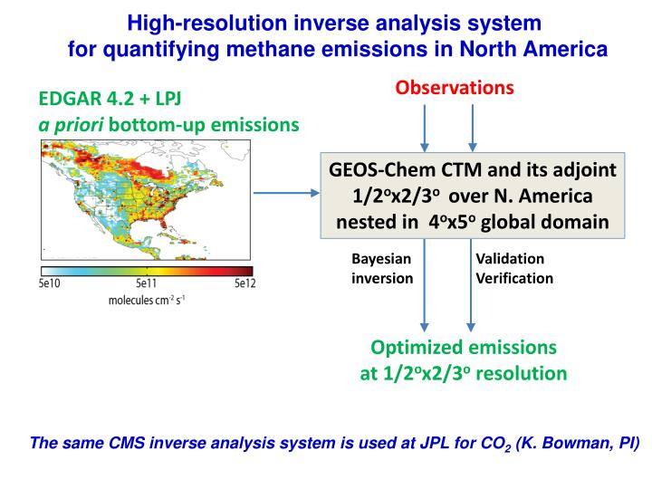 High-resolution inverse analysis system