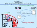 test case flap linkage analysis template reuse of apm