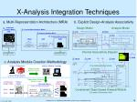 x analysis integration techniques