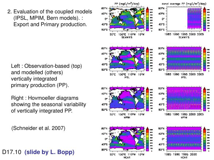 2. Evaluation of the coupled models