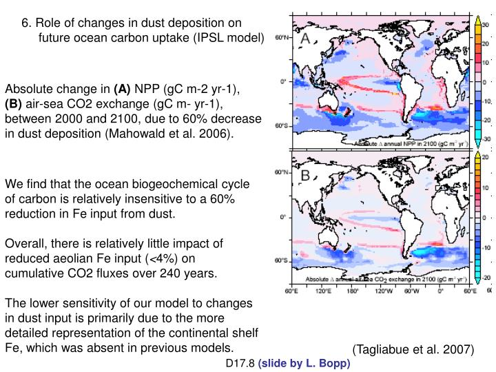 6. Role of changes in dust deposition on