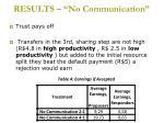 results no communication2