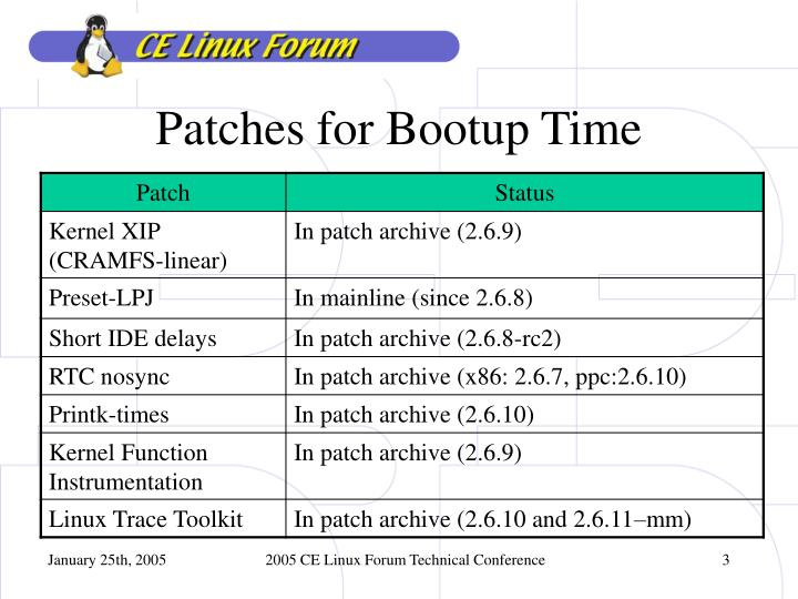 Patches for bootup time