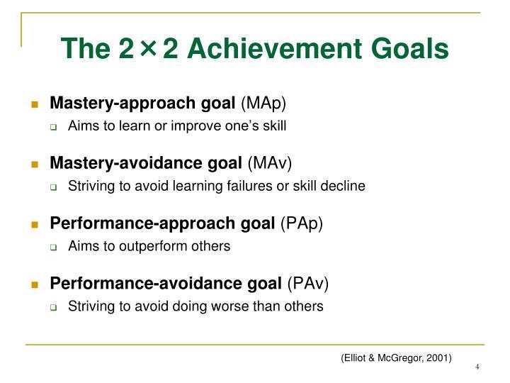 The 2×2 Achievement Goals