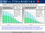 2730t vs 5730 in raid 5 6
