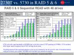 2730t vs 5730 in raid 5 61