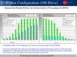 5730 max configuration 108 drive