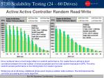 5730 scalability testing 24 60 drives