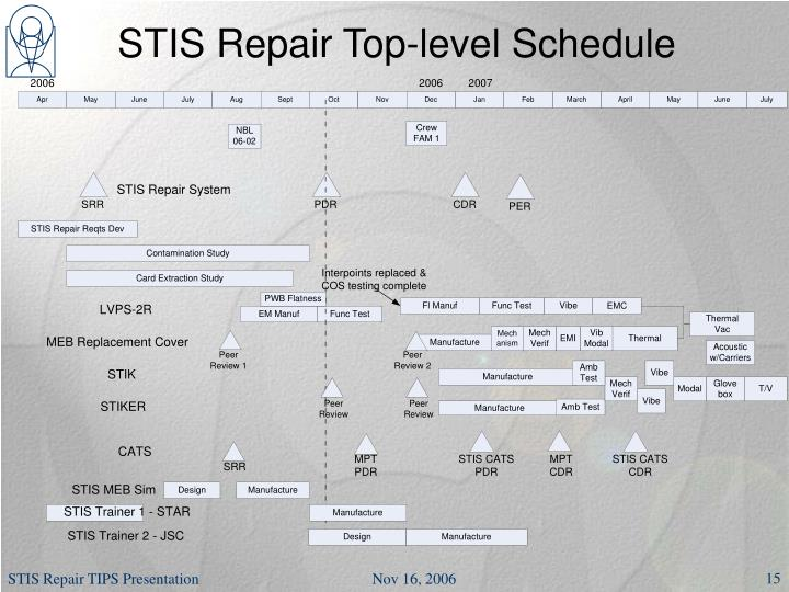 STIS Repair Top-level Schedule