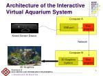 architecture of the interactive virtual aquarium system