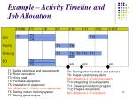 example activity timeline and job allocation
