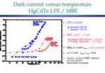 dark current versus temperature hgcdte lpe mbe
