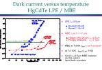 dark current versus temperature hgcdte lpe mbe1