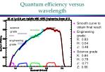 quantum efficiency versus wavelength4