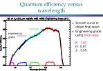 quantum efficiency versus wavelength5