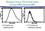 readout noise 256 fowler pairs 2 5 m m mbe hawaii 2rg