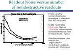 readout noise versus number of nondestructive readouts