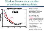 readout noise versus number of nondestructive readouts1