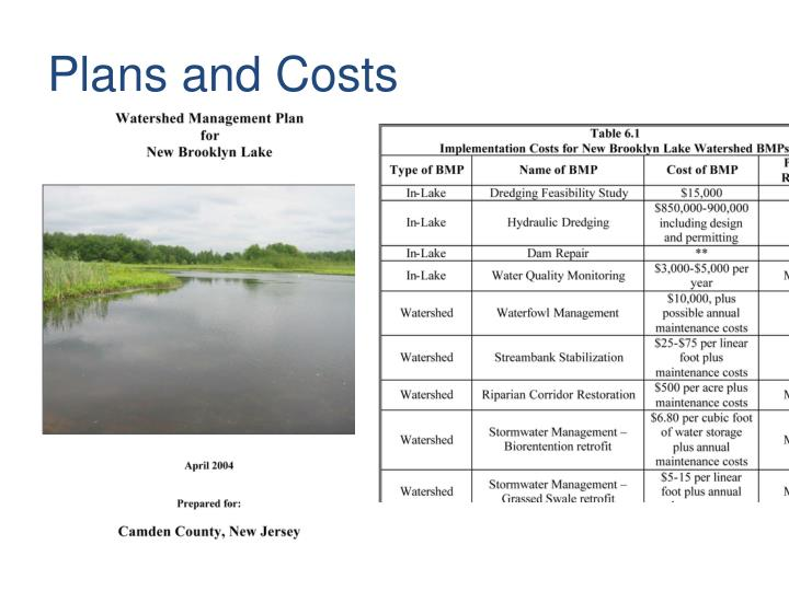 Plans and Costs