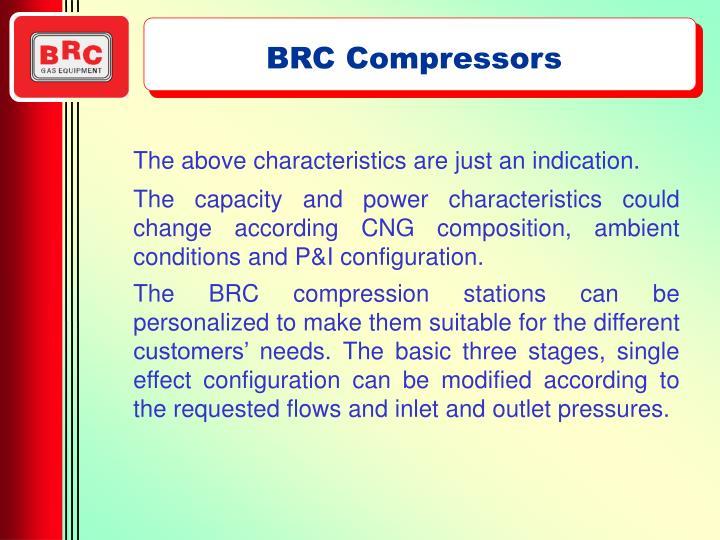 BRC Compressors