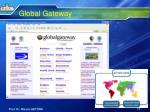 global gateway1