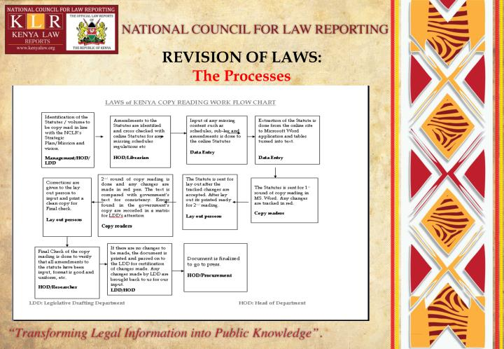 REVISION OF LAWS:
