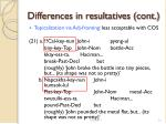 differences in resultatives cont1