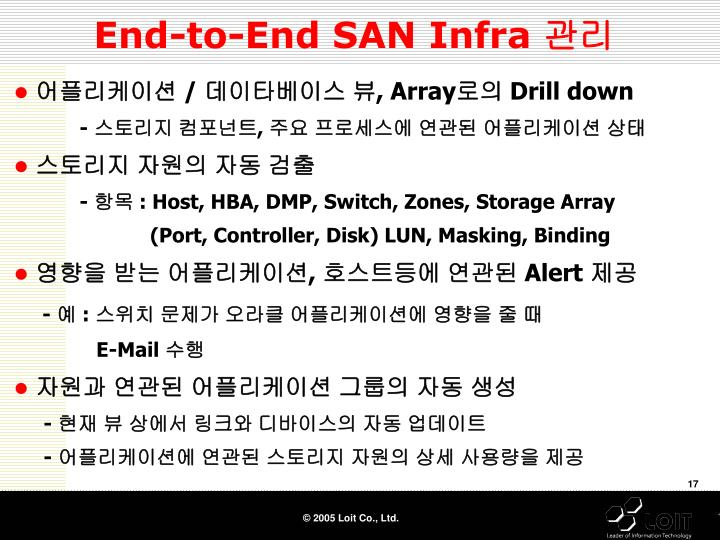 End-to-End SAN Infra