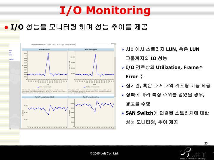 I/O Monitoring