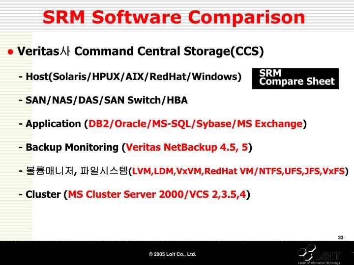 SRM Software Comparison