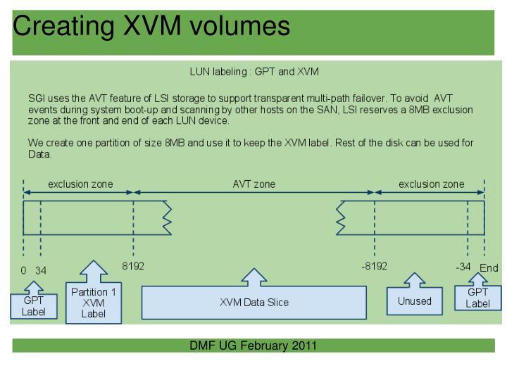 Creating XVM volumes