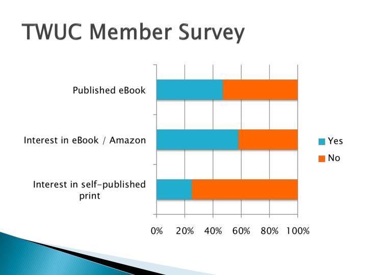 TWUC Member Survey