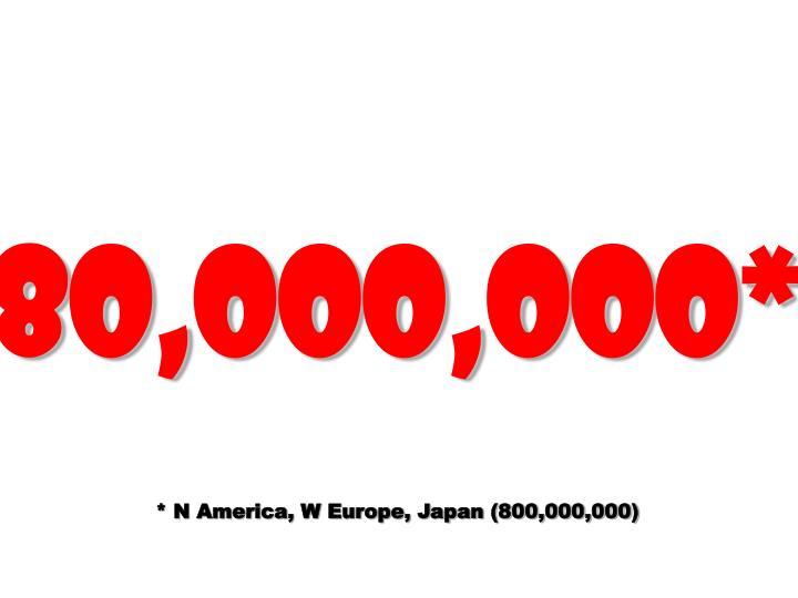 80,000,000*