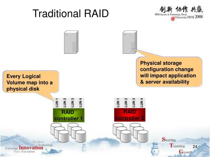 Traditional RAID
