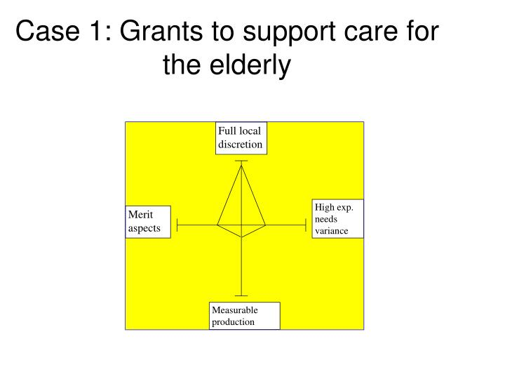 Case 1: Grants to support care for the elderly