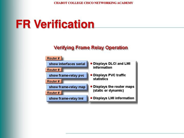 FR Verification