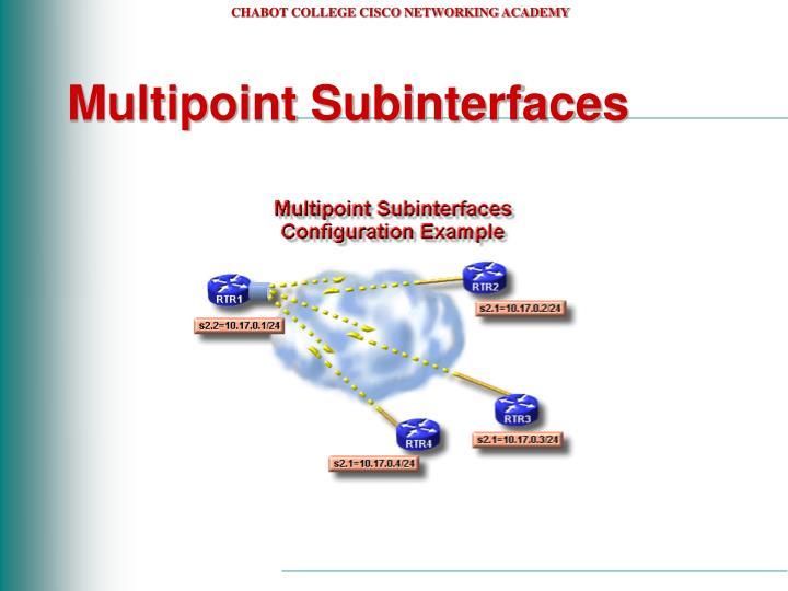 Multipoint Subinterfaces