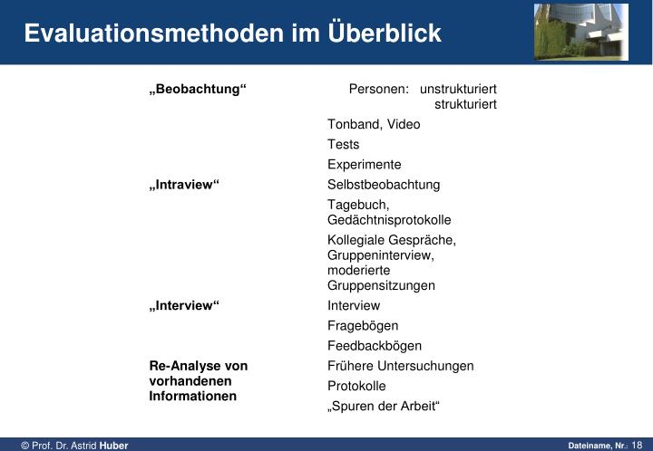 Evaluationsmethoden im Überblick