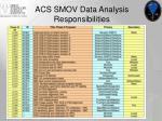acs smov data analysis responsibilities
